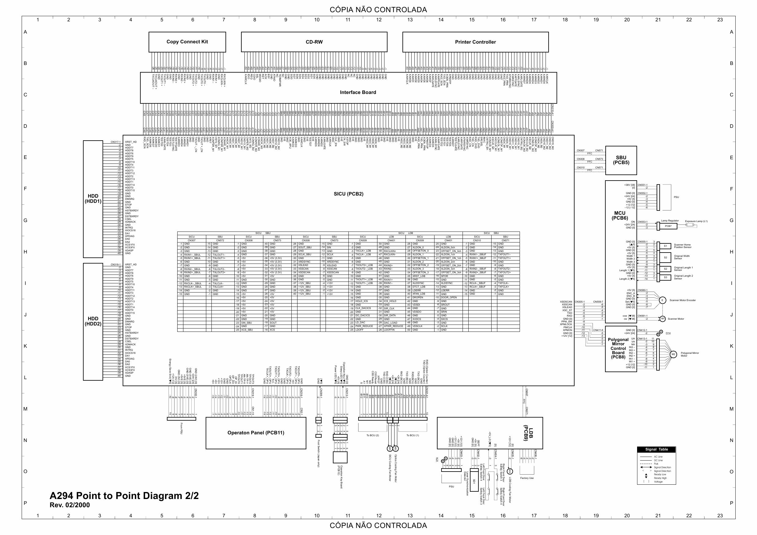 RICOH Aficio 850 1050 1085 1105 A294 295 Circuit Diagram